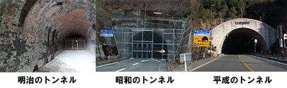 鐘ケ坂トンネル